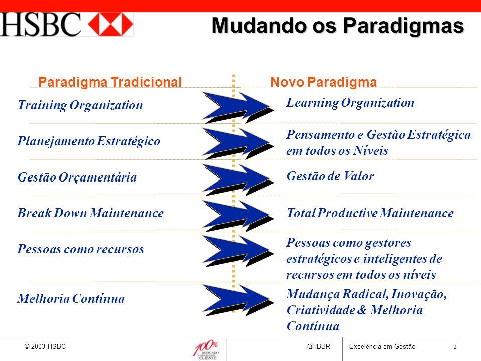 Mudando os Paradigmas Paradigma Tradicional Novo Paradigma