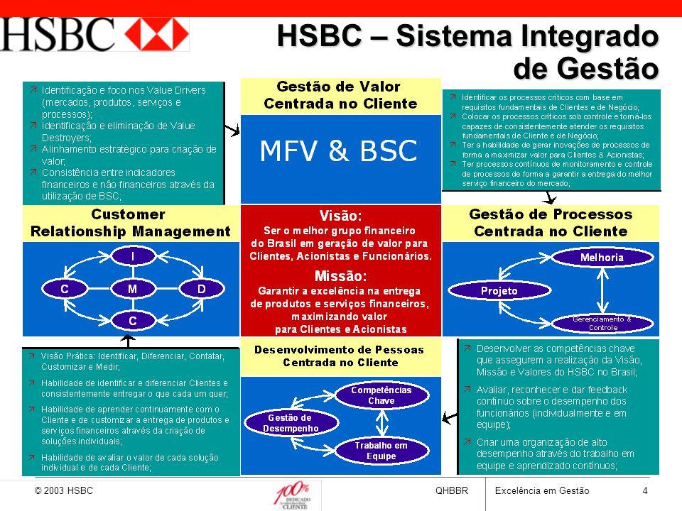 HSBC – Sistema Integrado de Gestão