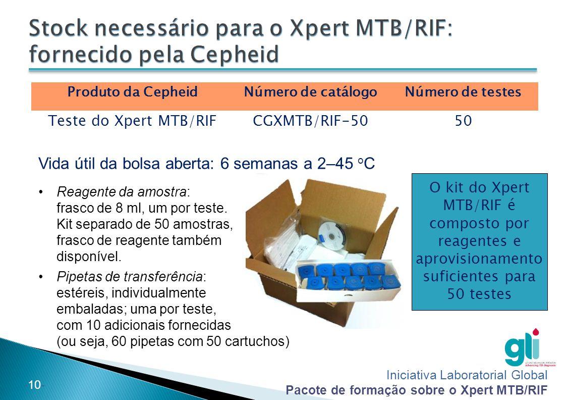 Stock necessário para o Xpert MTB/RIF: fornecido pela Cepheid