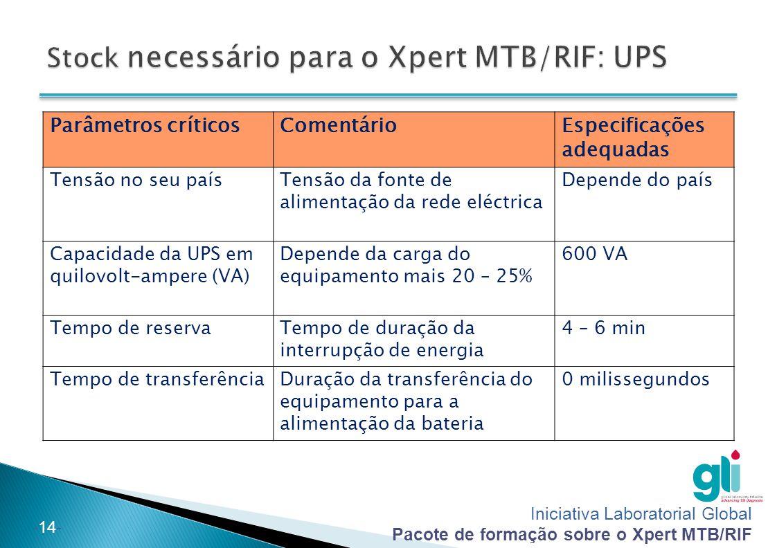 Stock necessário para o Xpert MTB/RIF: UPS