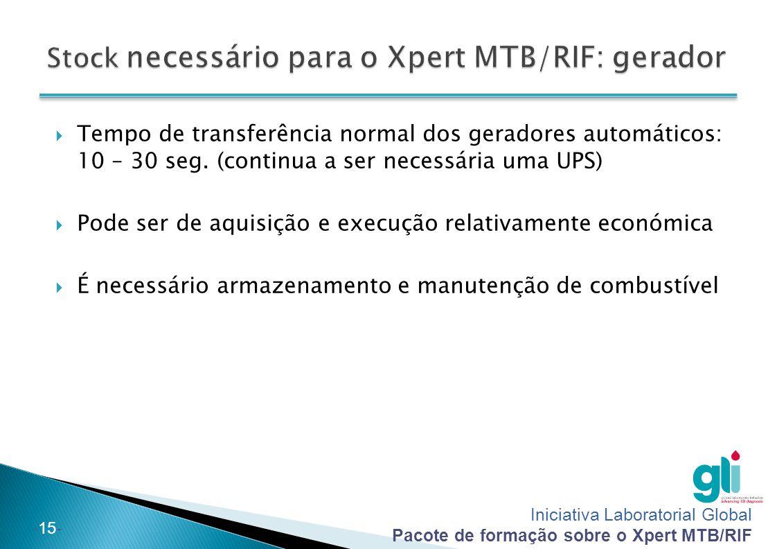 Stock necessário para o Xpert MTB/RIF: gerador