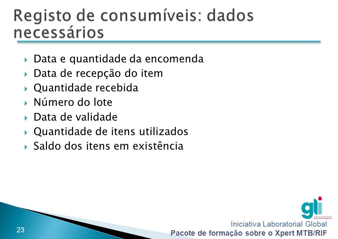 Registo de consumíveis: dados necessários