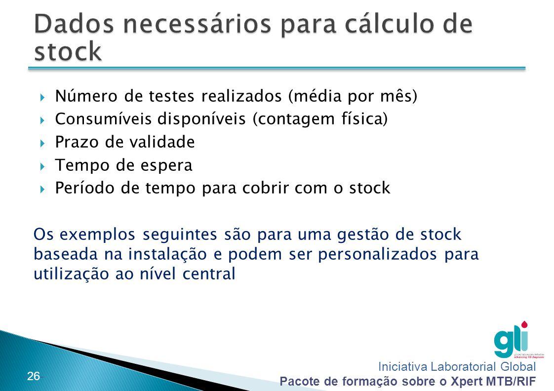 Dados necessários para cálculo de stock