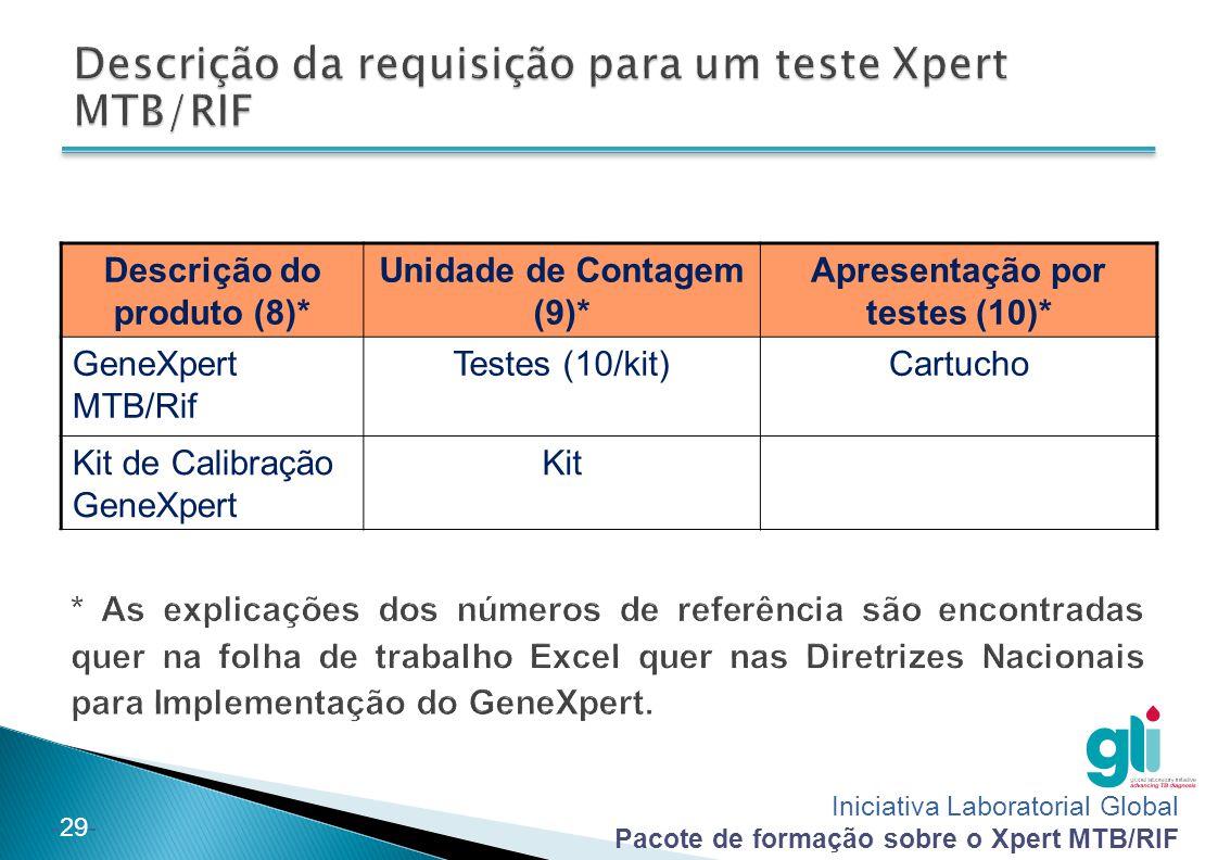 Descrição da requisição para um teste Xpert MTB/RIF