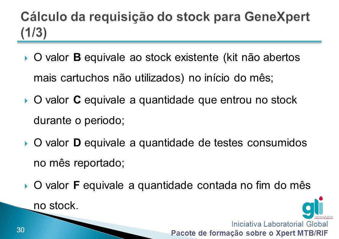 Cálculo da requisição do stock para GeneXpert (1/3)
