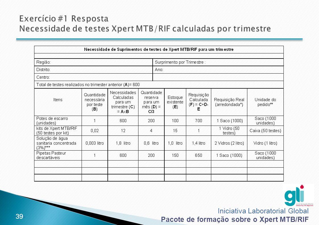 Exercício #1 Resposta Necessidade de testes Xpert MTB/RIF calculadas por trimestre