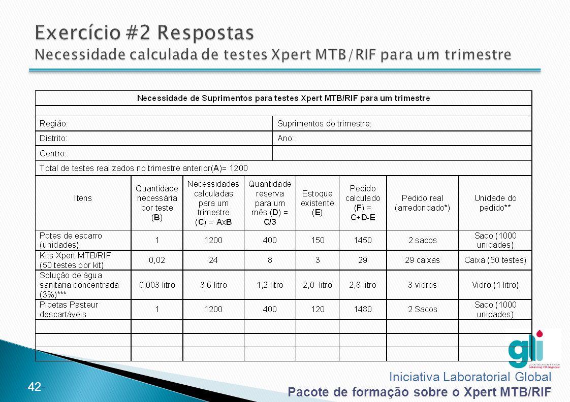 Exercício #2 Respostas Necessidade calculada de testes Xpert MTB/RIF para um trimestre