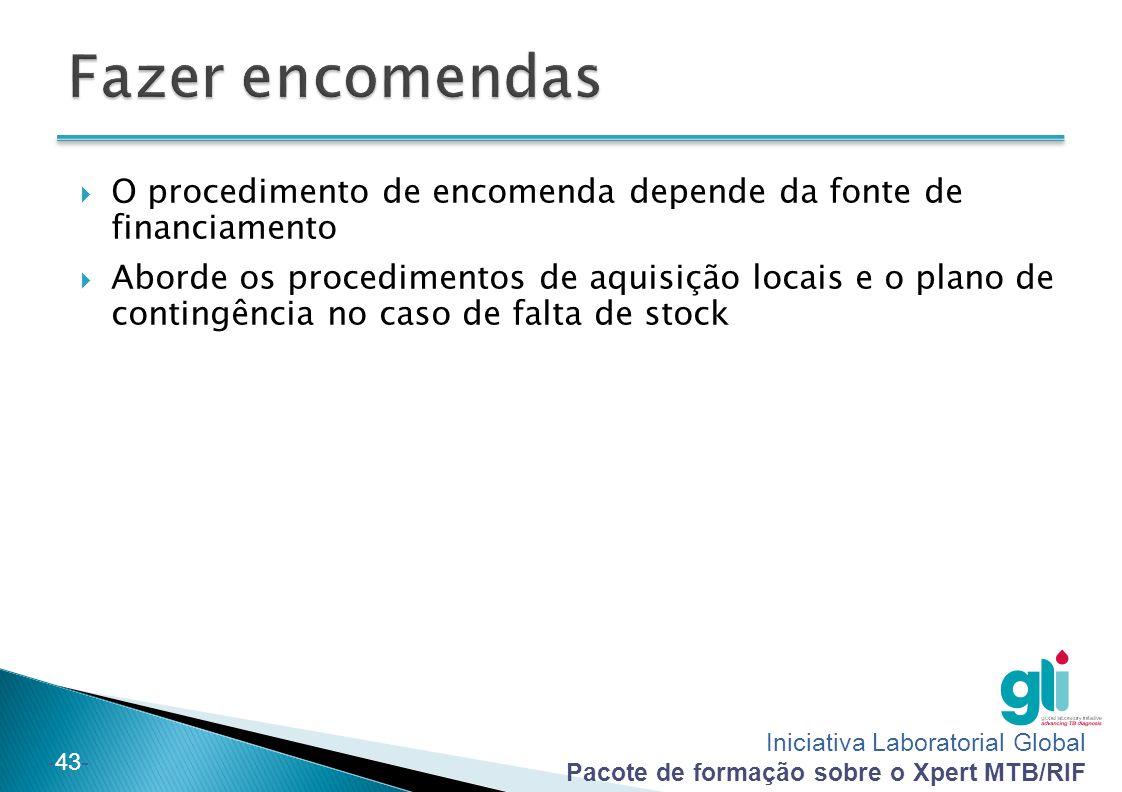Fazer encomendas O procedimento de encomenda depende da fonte de financiamento.