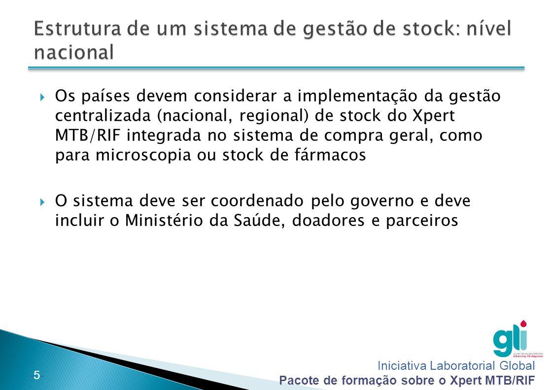 Estrutura de um sistema de gestão de stock: nível nacional
