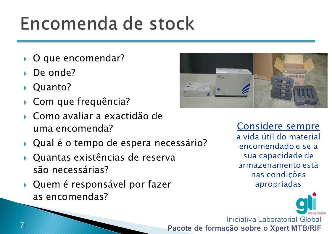 Encomenda de stock O que encomendar De onde Quanto