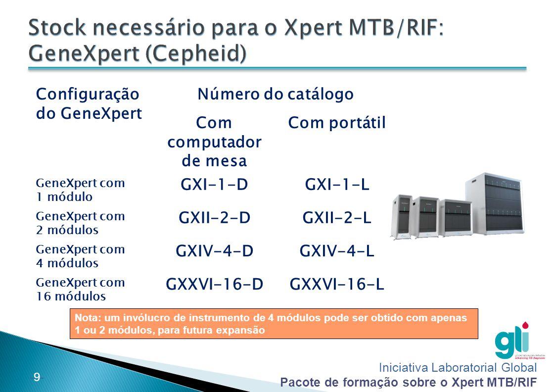 Stock necessário para o Xpert MTB/RIF: GeneXpert (Cepheid)