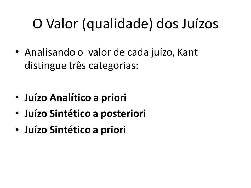 O Valor (qualidade) dos Juízos