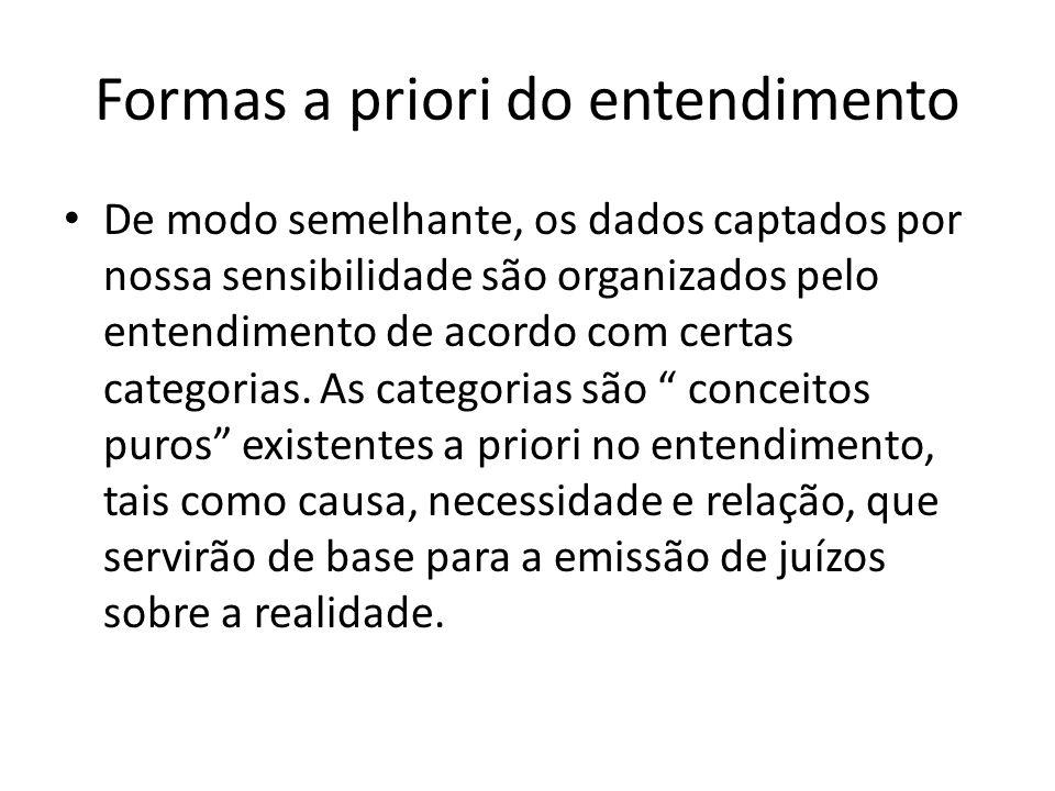Formas a priori do entendimento