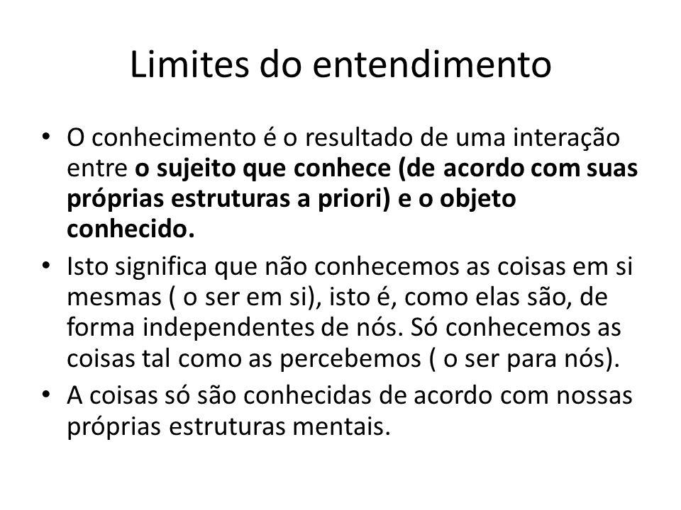 Limites do entendimento