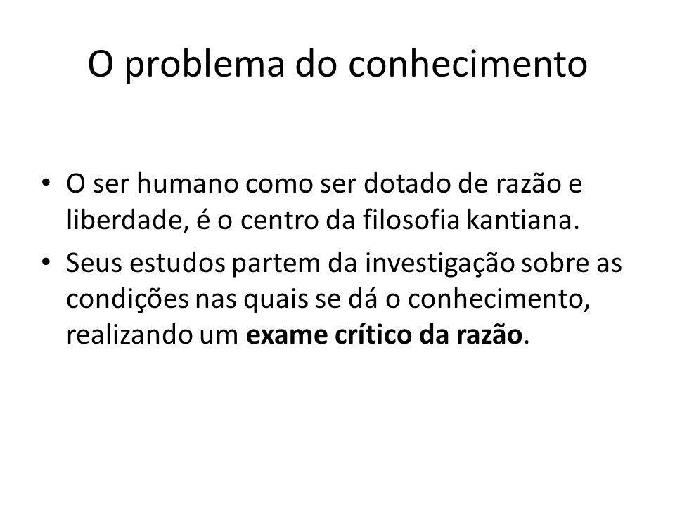 O problema do conhecimento