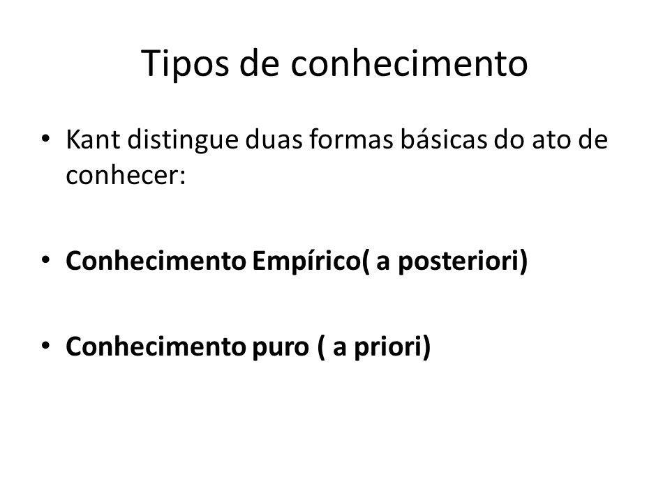 Tipos de conhecimento Kant distingue duas formas básicas do ato de conhecer: Conhecimento Empírico( a posteriori)