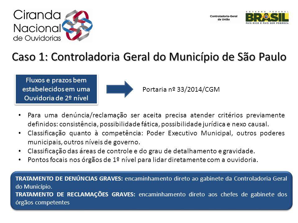 Caso 1: Controladoria Geral do Município de São Paulo