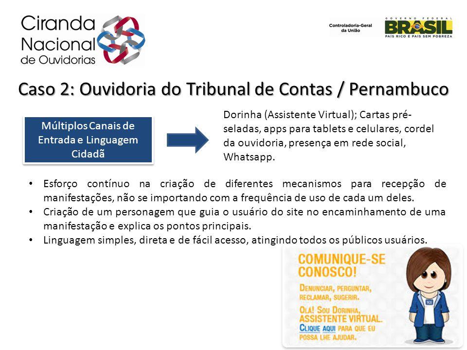 Caso 2: Ouvidoria do Tribunal de Contas / Pernambuco