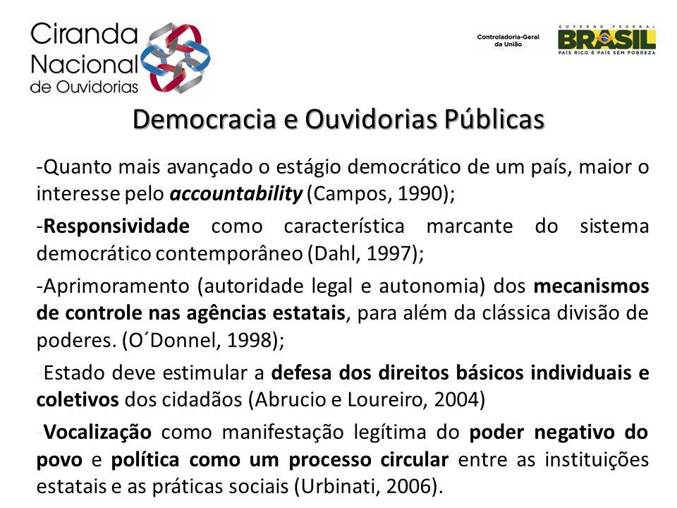 Democracia e Ouvidorias Públicas