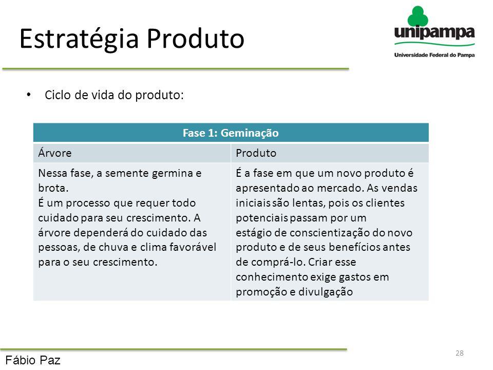 Estratégia Produto Ciclo de vida do produto: Fase 1: Geminação Árvore