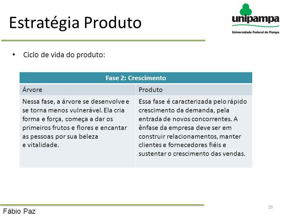 Estratégia Produto Ciclo de vida do produto: Fase 2: Crescimento