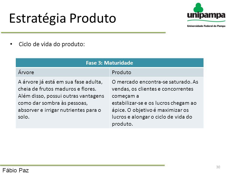 Estratégia Produto Ciclo de vida do produto: Fase 3: Maturidade Árvore