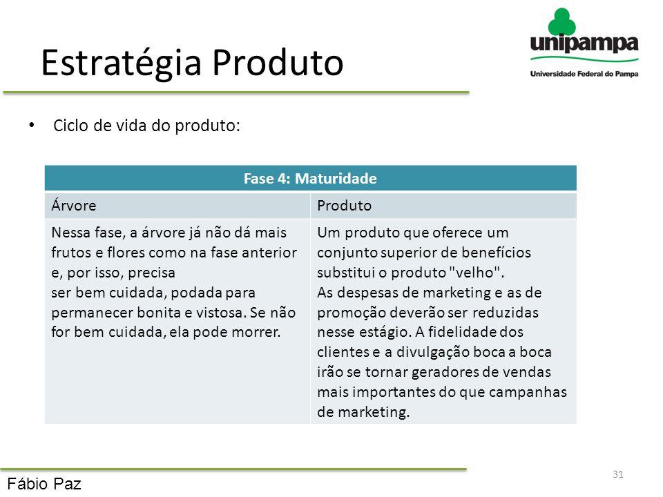 Estratégia Produto Ciclo de vida do produto: Fase 4: Maturidade Árvore