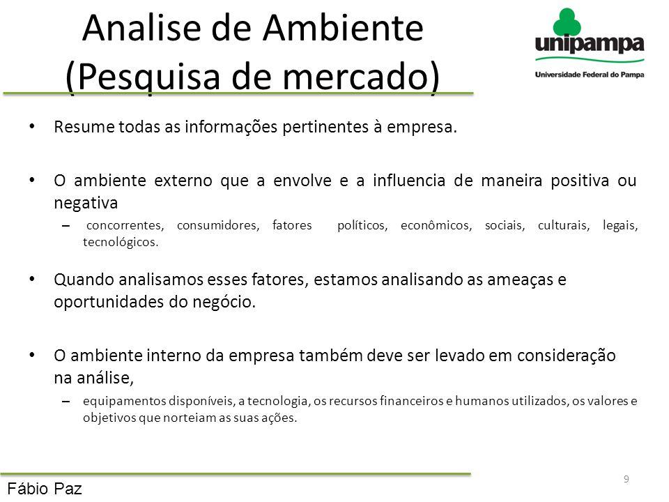 Analise de Ambiente (Pesquisa de mercado)
