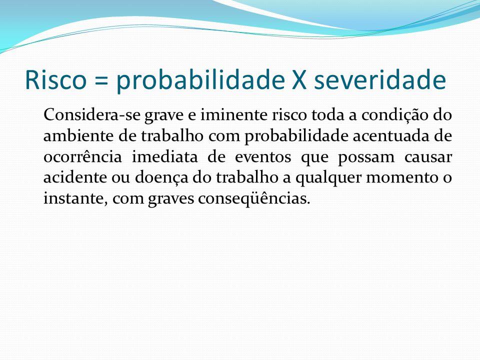 Risco = probabilidade X severidade