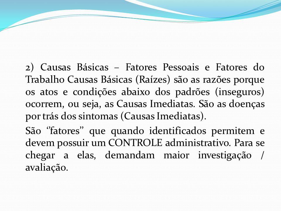 2) Causas Básicas – Fatores Pessoais e Fatores do Trabalho Causas Básicas (Raízes) são as razões porque os atos e condições abaixo dos padrões (inseguros) ocorrem, ou seja, as Causas Imediatas. São as doenças por trás dos sintomas (Causas Imediatas).