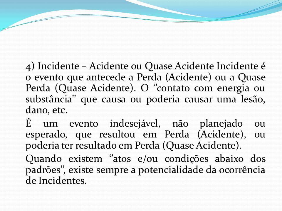 4) Incidente – Acidente ou Quase Acidente Incidente é o evento que antecede a Perda (Acidente) ou a Quase Perda (Quase Acidente). O ''contato com energia ou substância'' que causa ou poderia causar uma lesão, dano, etc.