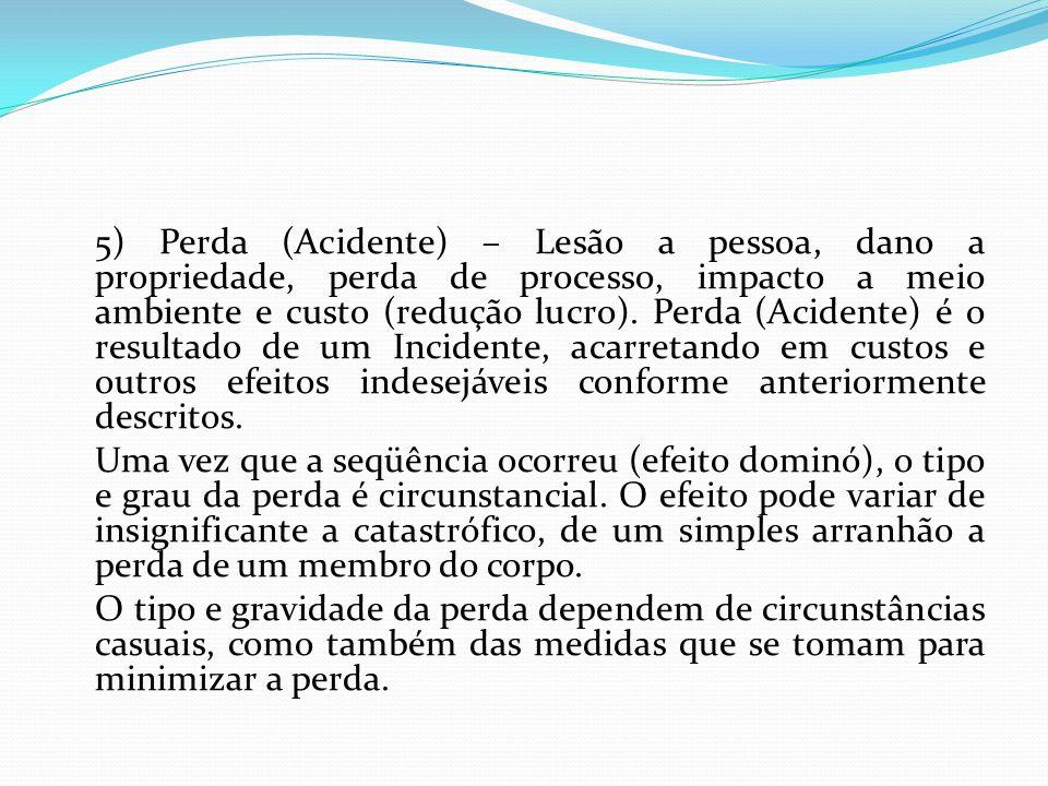 5) Perda (Acidente) – Lesão a pessoa, dano a propriedade, perda de processo, impacto a meio ambiente e custo (redução lucro). Perda (Acidente) é o resultado de um Incidente, acarretando em custos e outros efeitos indesejáveis conforme anteriormente descritos.