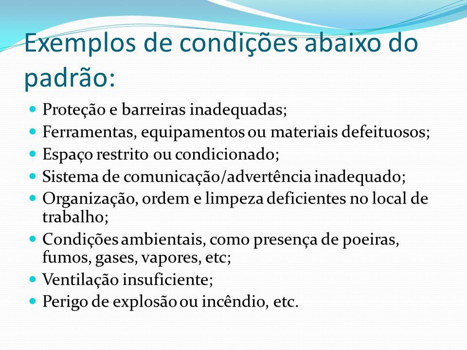 Exemplos de condições abaixo do padrão: