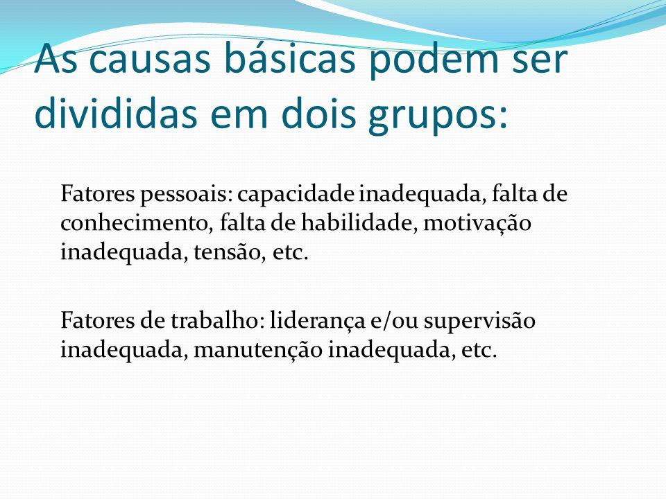 As causas básicas podem ser divididas em dois grupos: