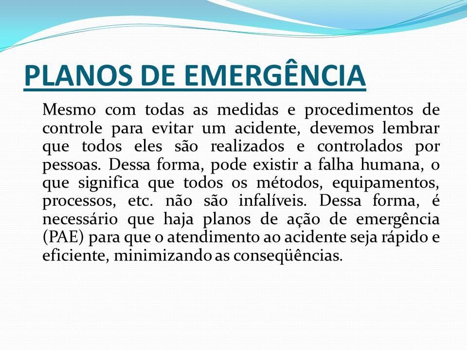 PLANOS DE EMERGÊNCIA