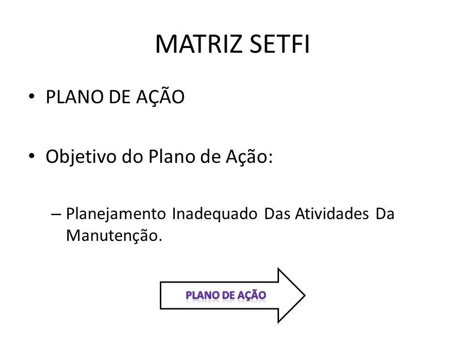 MATRIZ SETFI PLANO DE AÇÃO Objetivo do Plano de Ação: