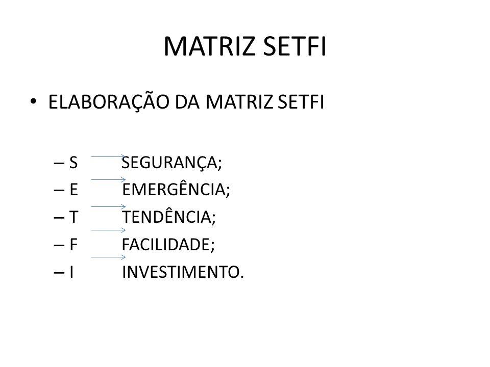 MATRIZ SETFI ELABORAÇÃO DA MATRIZ SETFI S SEGURANÇA; E EMERGÊNCIA;