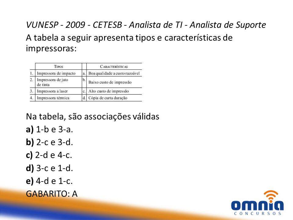 VUNESP - 2009 - CETESB - Analista de TI - Analista de Suporte