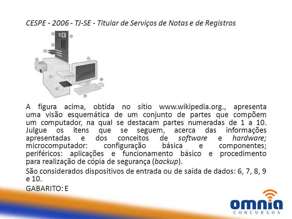 CESPE - 2006 - TJ-SE - Titular de Serviços de Notas e de Registros