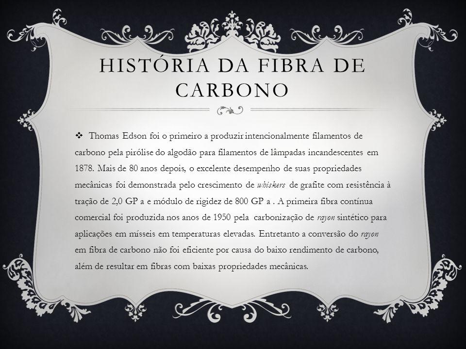 História da fibra de carbono