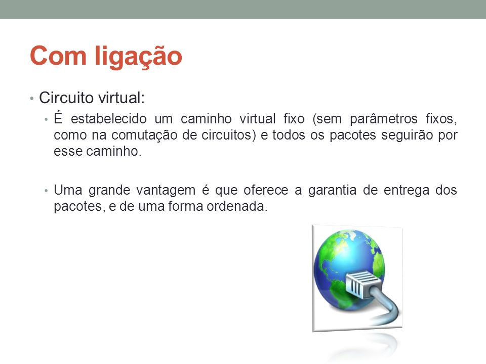 Com ligação Circuito virtual: