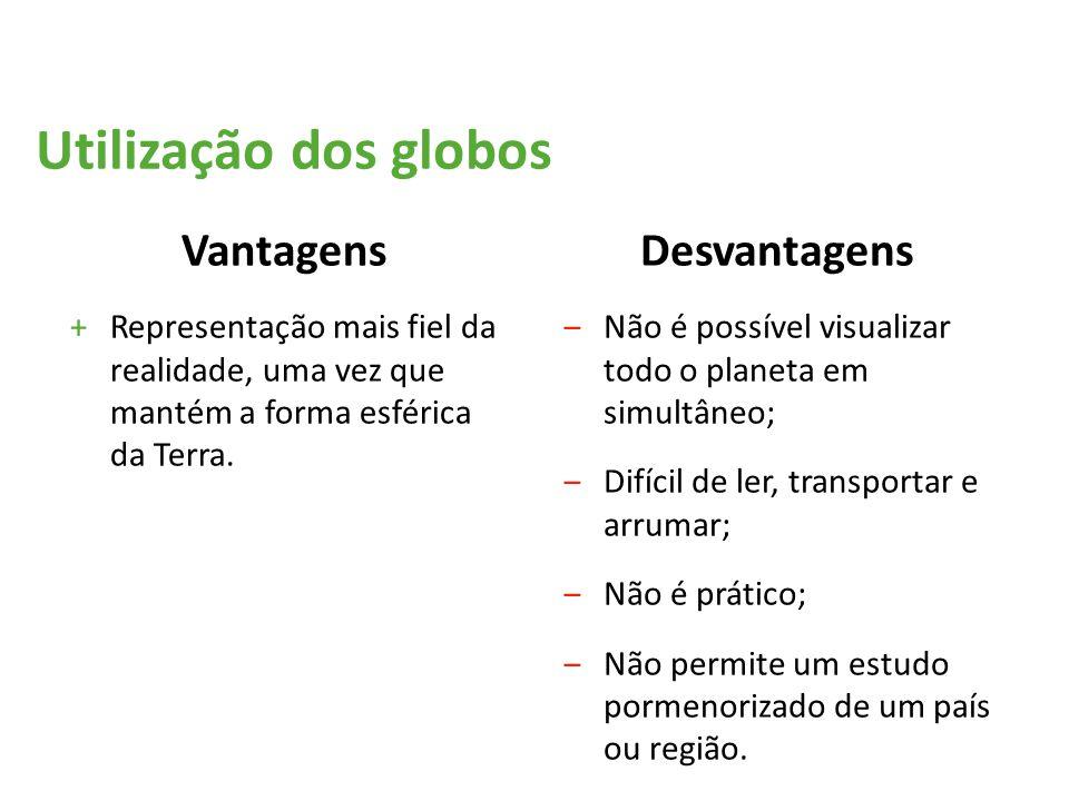 Utilização dos globos Vantagens Desvantagens