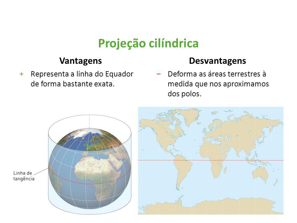 Projeção cilíndrica Vantagens Desvantagens