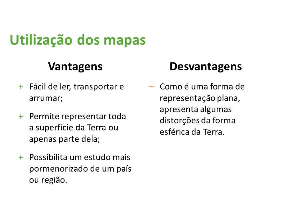 Utilização dos mapas Vantagens Desvantagens