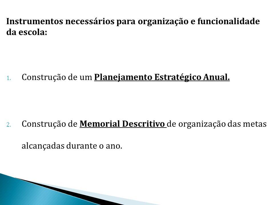 Instrumentos necessários para organização e funcionalidade da escola: