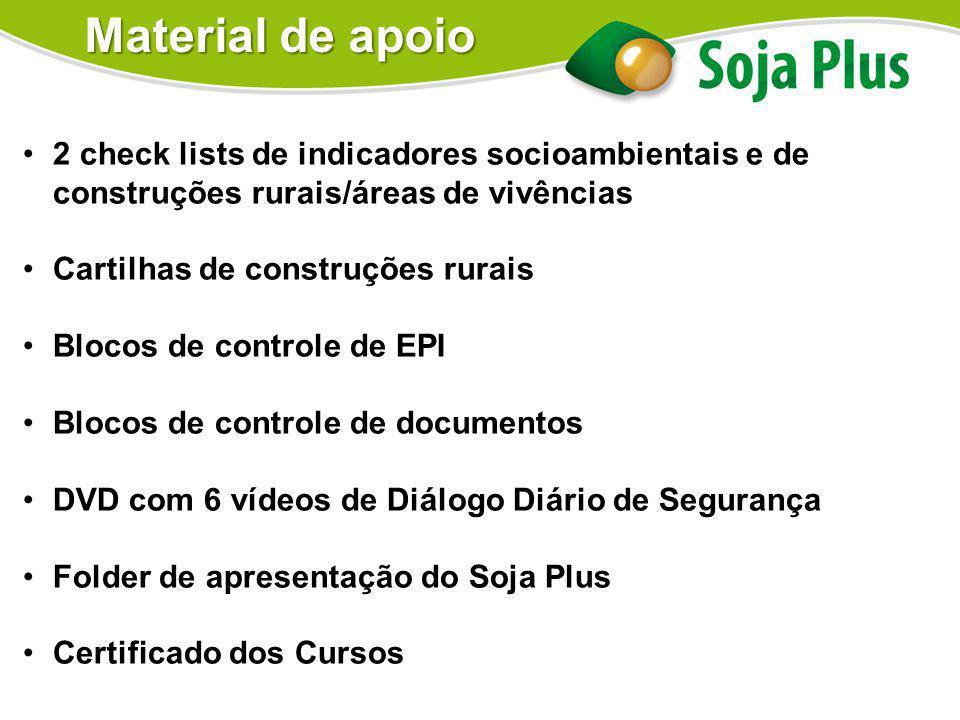 Material de apoio 2 check lists de indicadores socioambientais e de construções rurais/áreas de vivências.