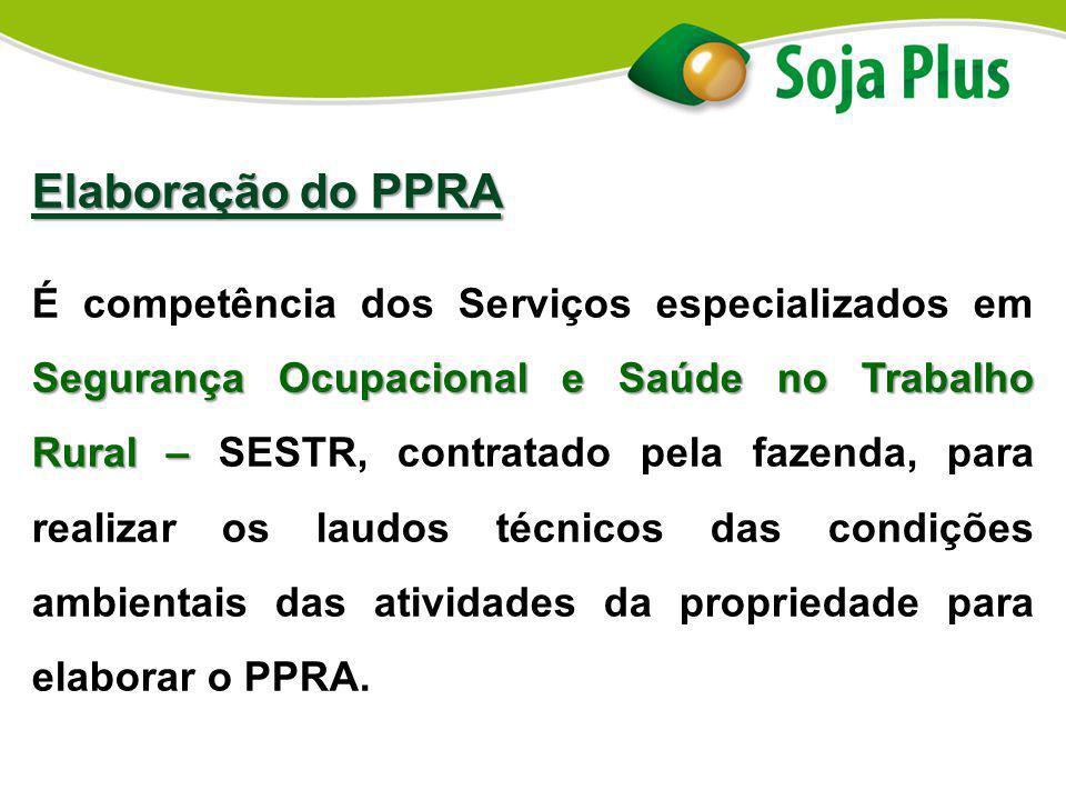 Elaboração do PPRA