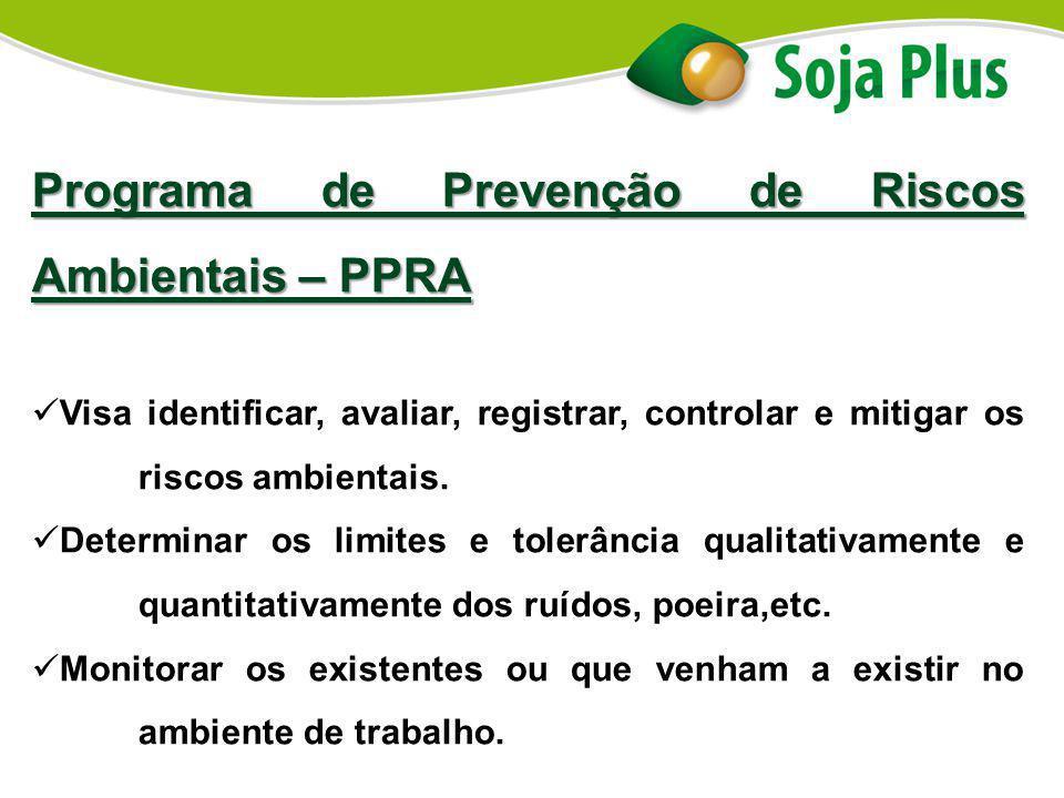 Programa de Prevenção de Riscos Ambientais – PPRA