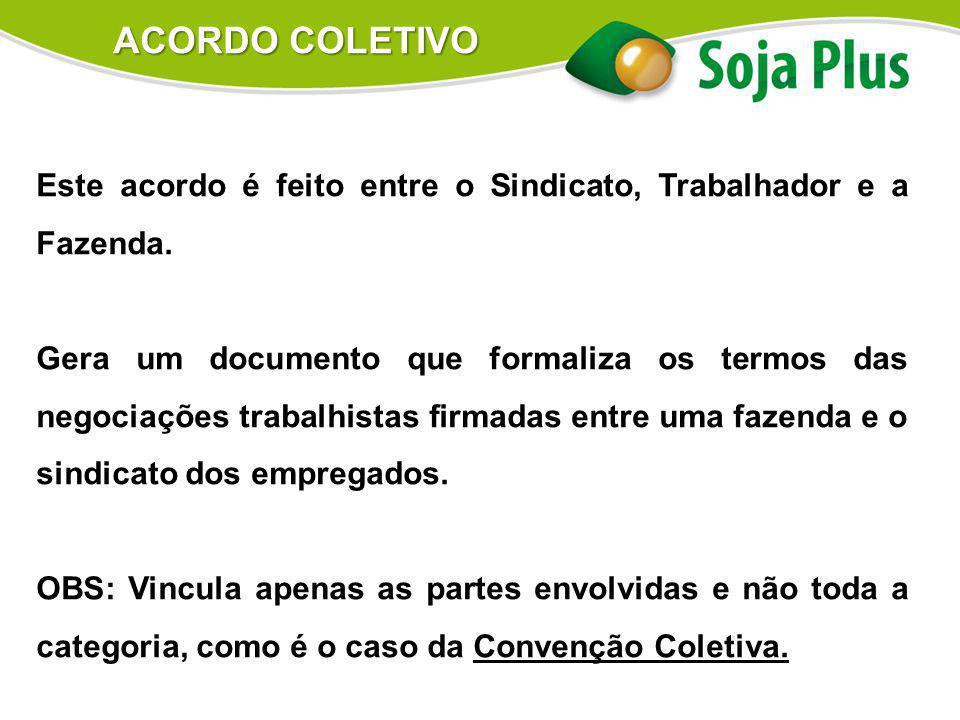 ACORDO COLETIVO Este acordo é feito entre o Sindicato, Trabalhador e a Fazenda.