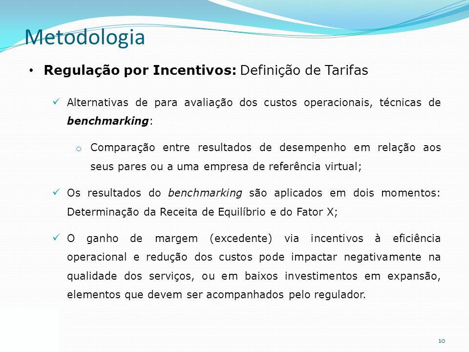 Metodologia Regulação por Incentivos: Definição de Tarifas